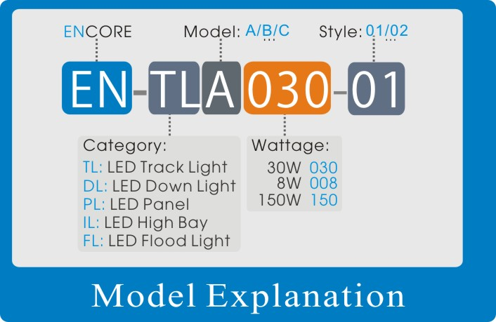 ENCORE LED Products model explanation